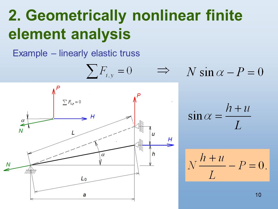 INTRODUCTION INTO FINITE ELEMENT NONLINEAR ANALYSES - ppt