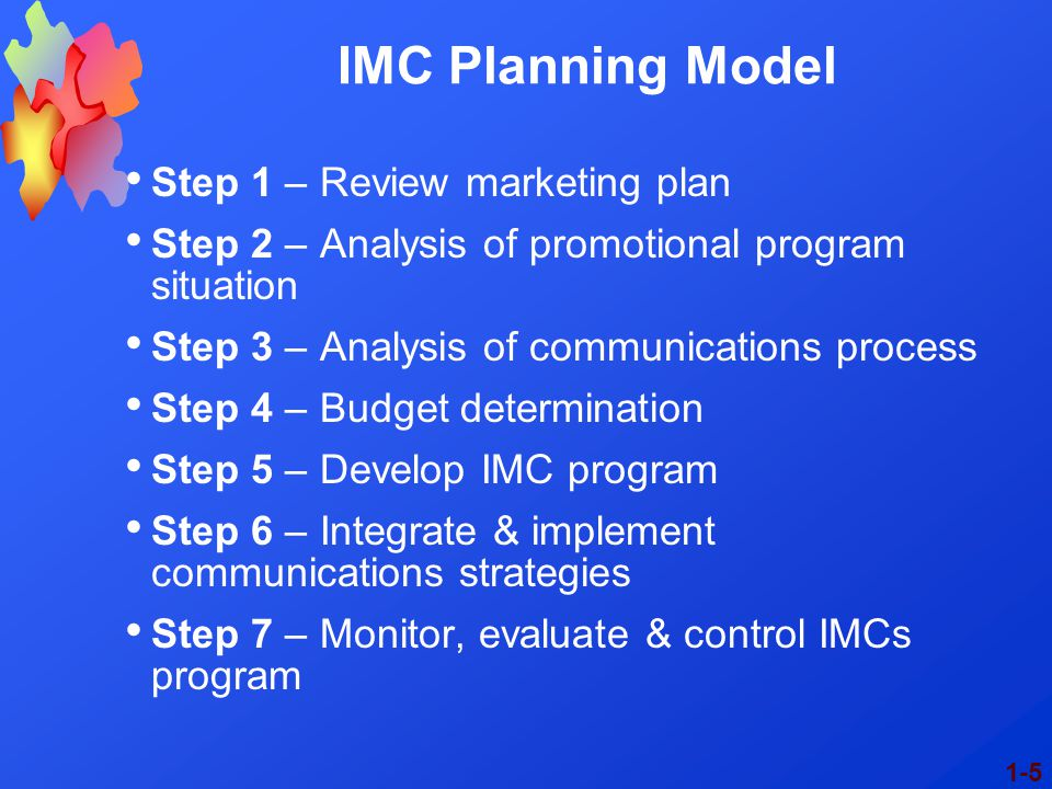 IMC Planning Model Step 1 – Review marketing plan