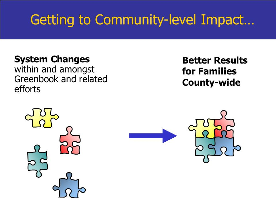 Getting to Community-level Impact…