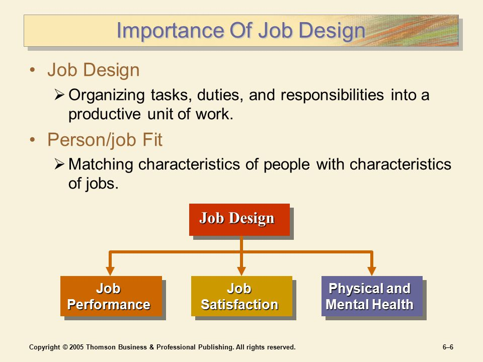 importance of job design in an organization