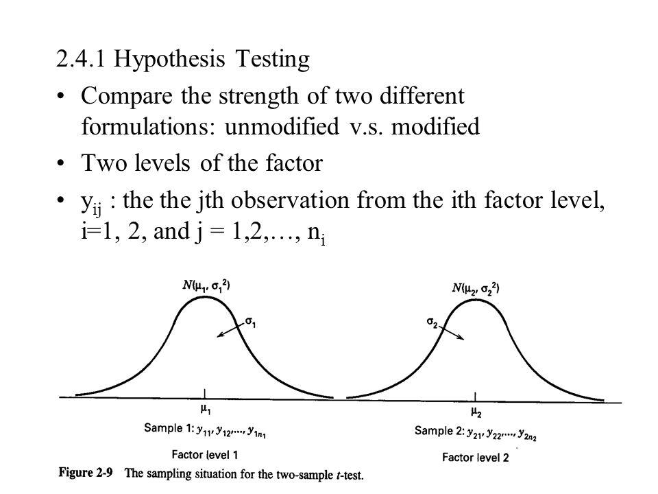 2.4.1 Hypothesis Testing Compare the strength of two different formulations: unmodified v.s. modified.