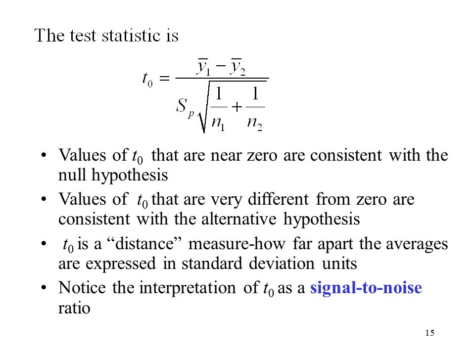 Values of t0 that are near zero are consistent with the null hypothesis