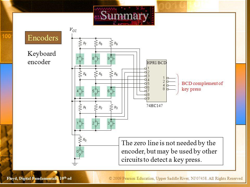 27 summary encoders keyboard encoder