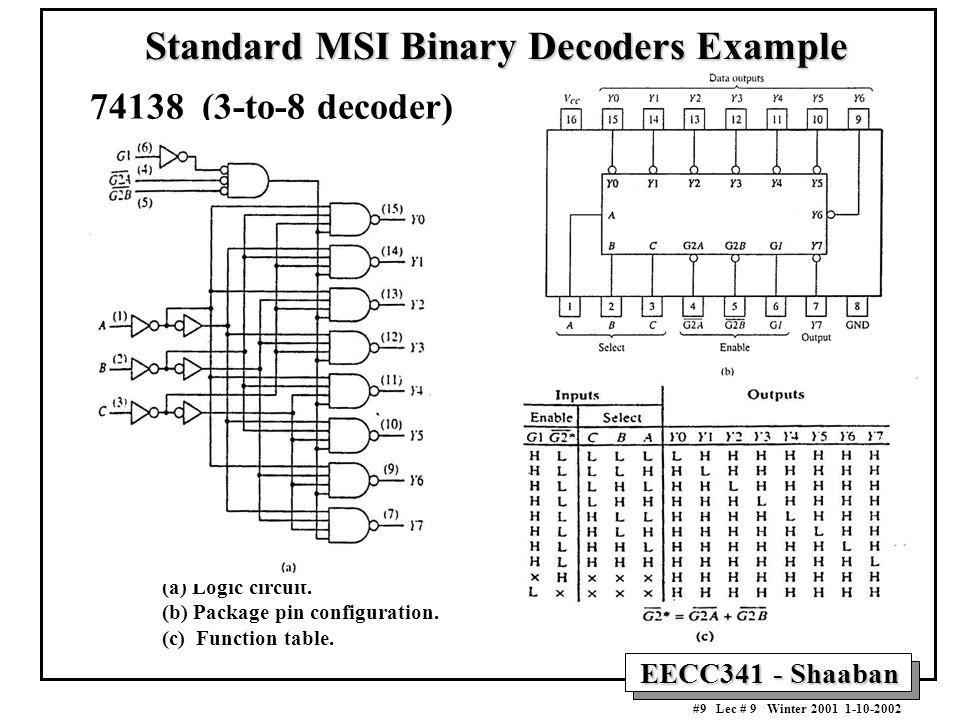 combinational logic building blocks ppt video online download rh slideplayer com 2 to 4 Decoder Address Decoder Circuit
