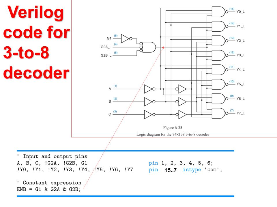 combinational logic and verilog ppt video online download rh slideplayer com 3 8 Decoder with Enable 3 8 Decoder with Enable