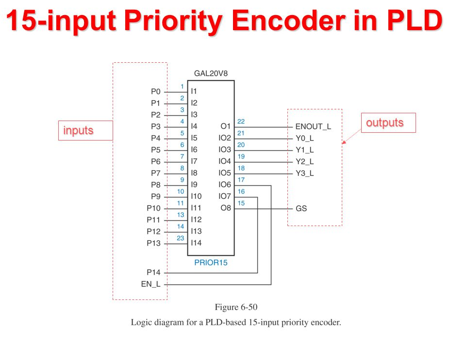 combinational logic and verilog ppt video online download comparator logic diagram 15 input priority encoder in pld