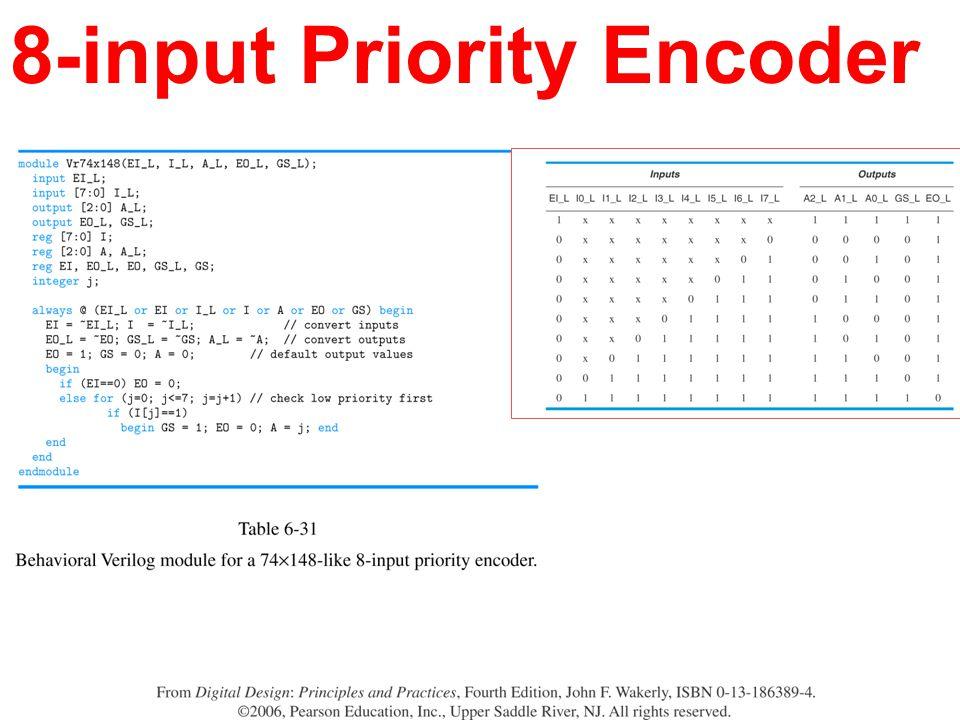 8 bit priority encoder logic diagram  | 1600 x 1030