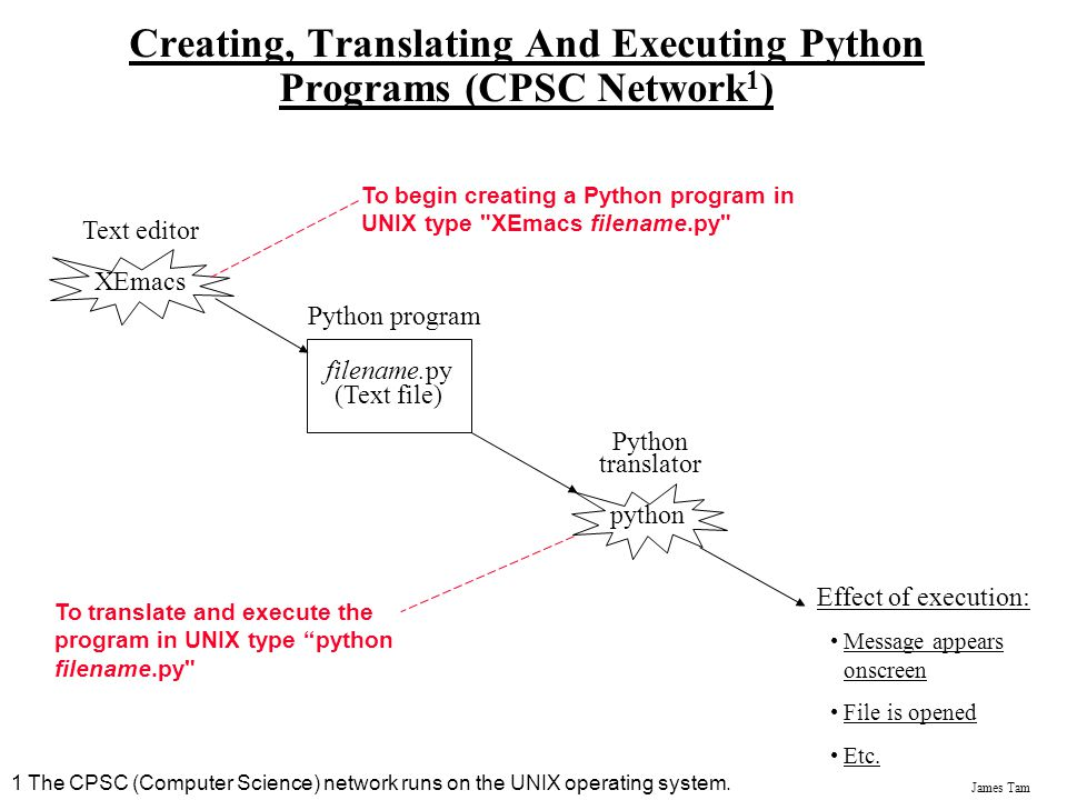 Getting Started With Python Programming - ppt download