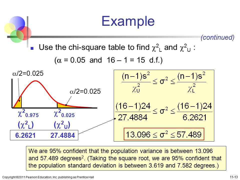 Example Use the chi-square table to find 2L and 2U :  20.025