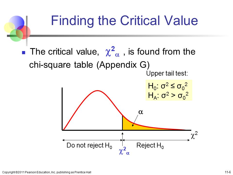 Finding the Critical Value