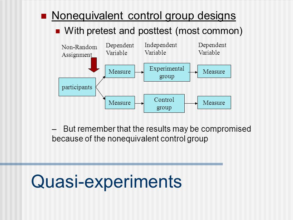 Quasi-experiments Nonequivalent control group designs