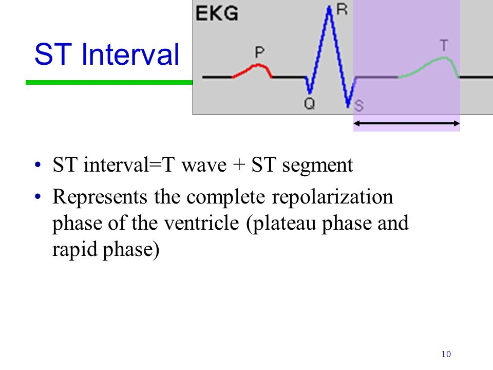 ST Interval ST interval=T wave + ST segment