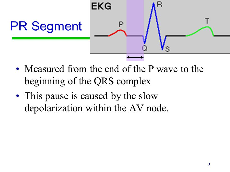 PR Segment Measured from the end of the P wave to the beginning of the QRS complex.