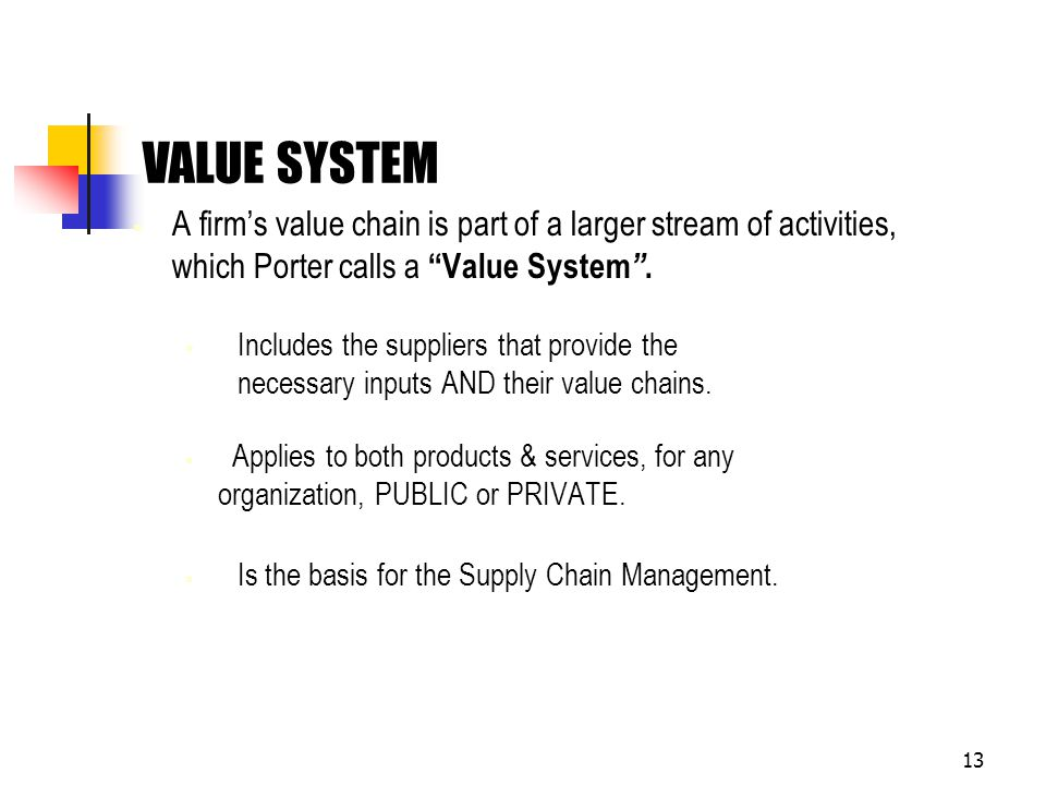 VALUE SYSTEM A firm's value chain is part of a larger stream of activities, which Porter calls a Value System .