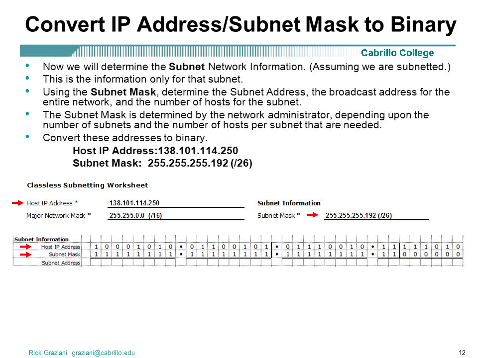 Classless Subnetting Using the Worksheet - ppt download