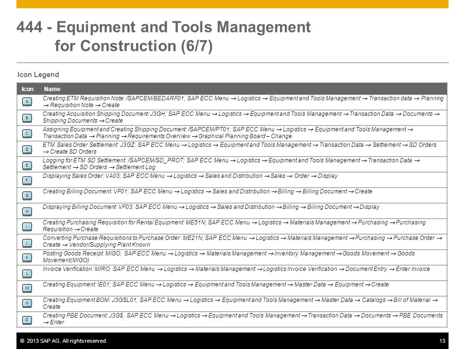 444 - Equipment and Tools Management for Construction (6/7)