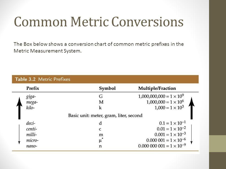 Lesson 110 Unit Conversions Ppt Download