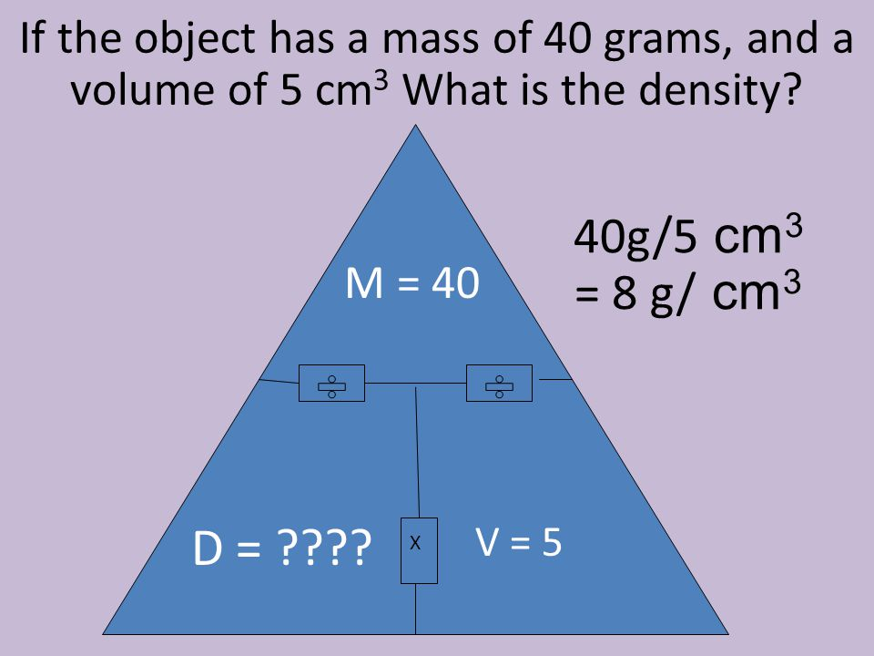 If the object has a mass of 40 grams, and a volume of 5 cm3 What is the density