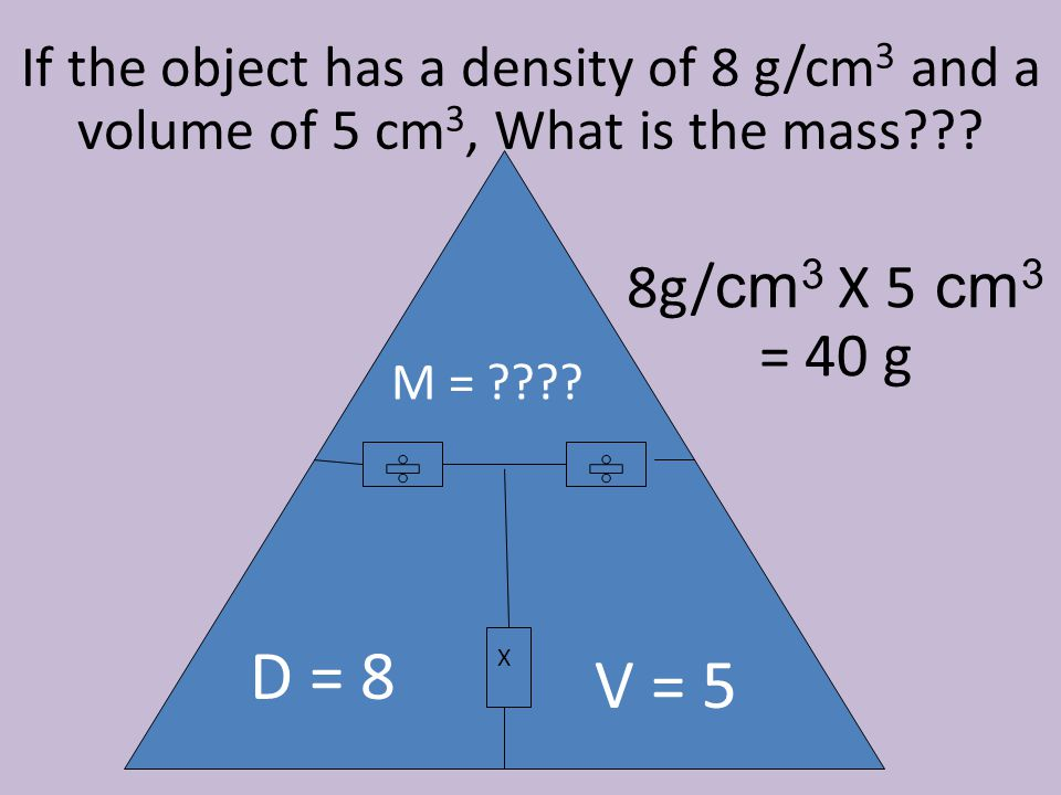 If the object has a density of 8 g/cm3 and a volume of 5 cm3, What is the mass