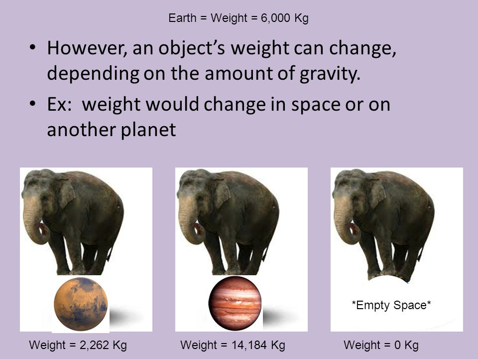 Ex: weight would change in space or on another planet