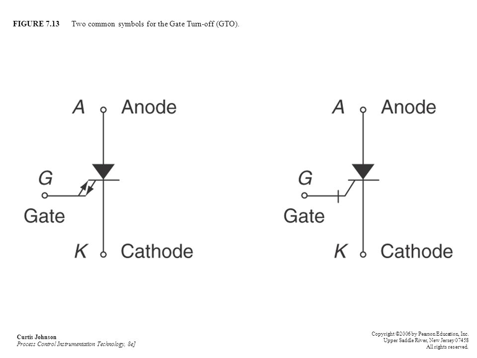 FIGURE 7.13 Two common symbols for the Gate Turn-off (GTO).