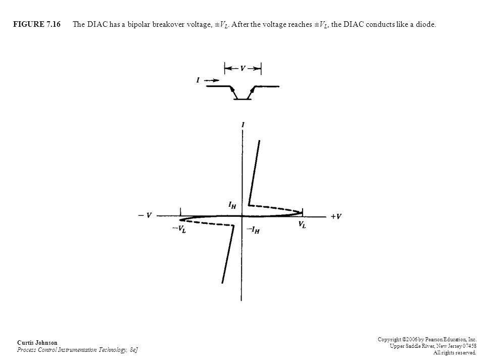 FIGURE The DIAC has a bipolar breakover voltage, ±VL