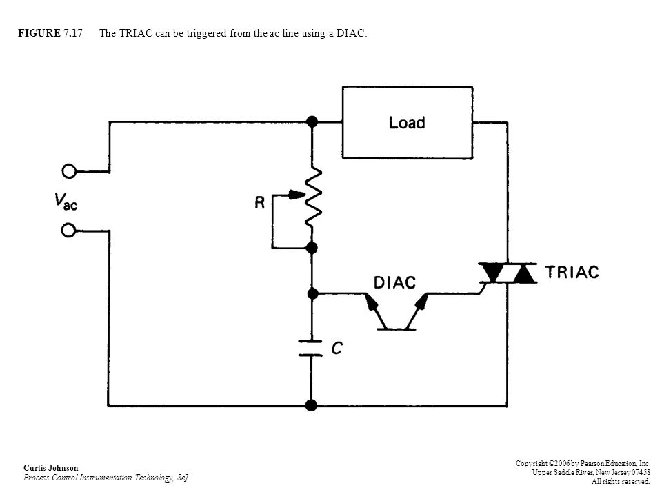 FIGURE 7.17 The TRIAC can be triggered from the ac line using a DIAC.
