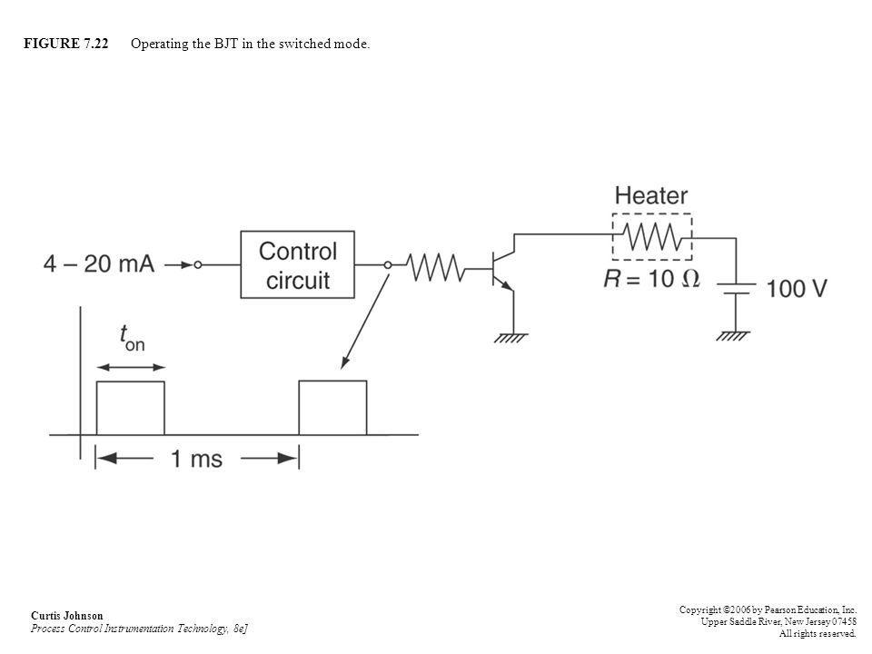 FIGURE 7.22 Operating the BJT in the switched mode.