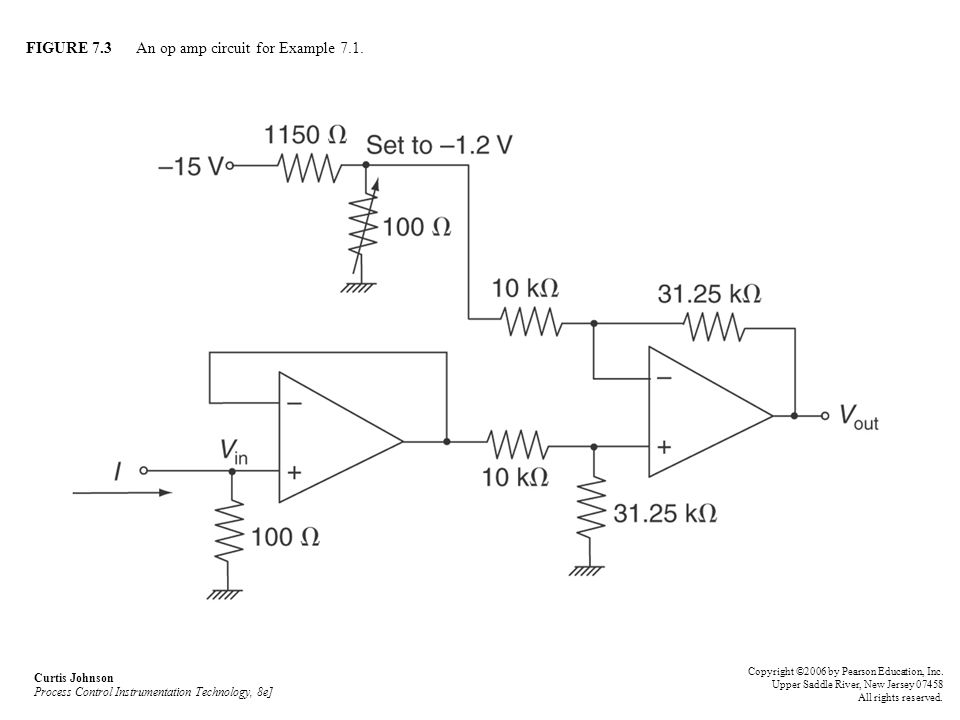 FIGURE 7.3 An op amp circuit for Example 7.1.
