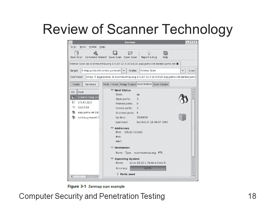 Review of Scanner Technology