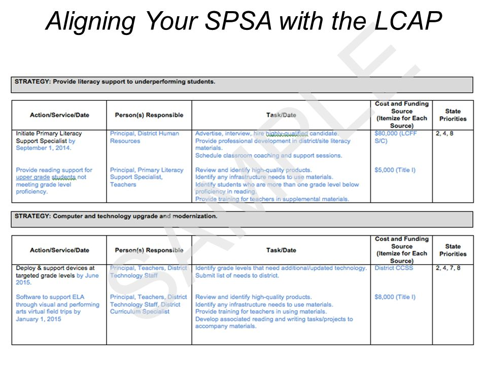 Lcap & accountability support december 11, ppt download.