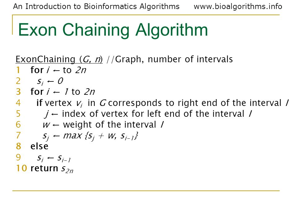 Exon Chaining Algorithm