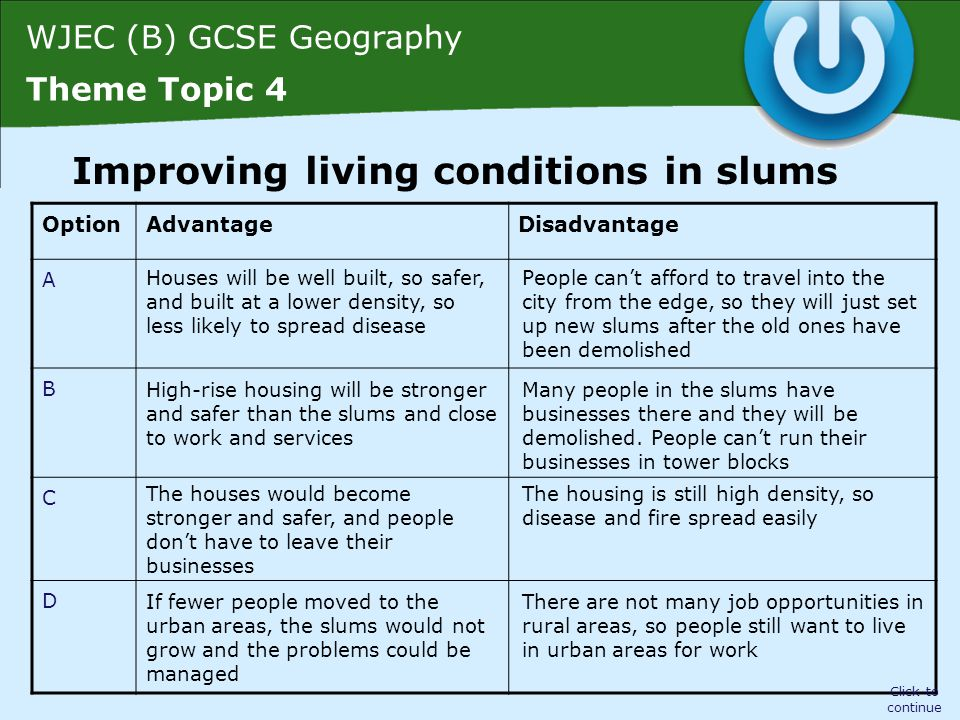 advantages and disadvantages of living in rural and urban areas