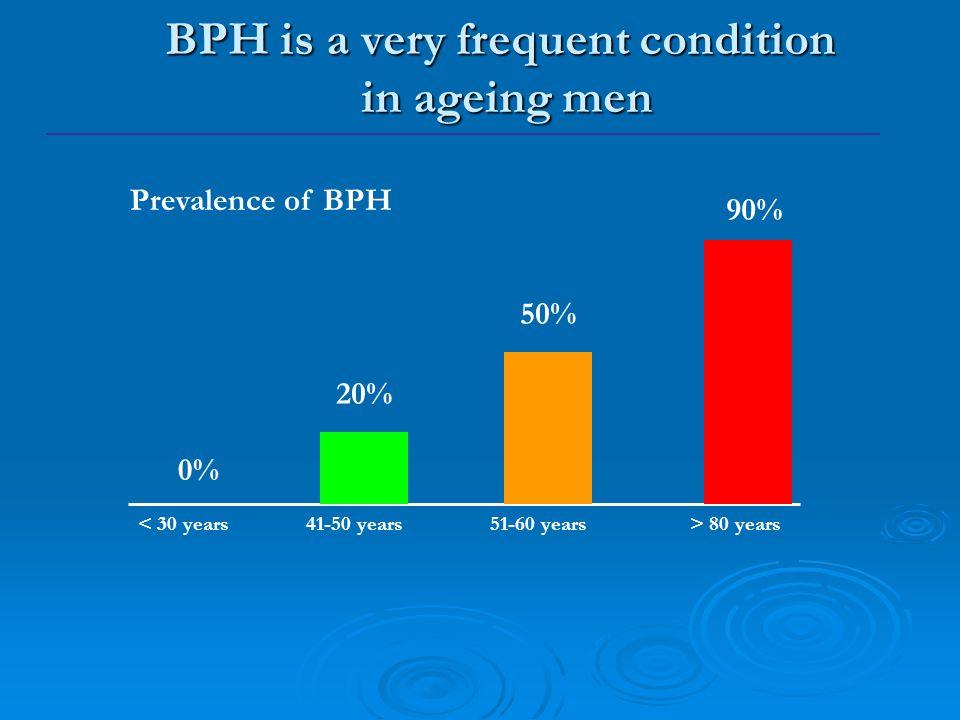 benign prostatic hyperplasia prevalence rate