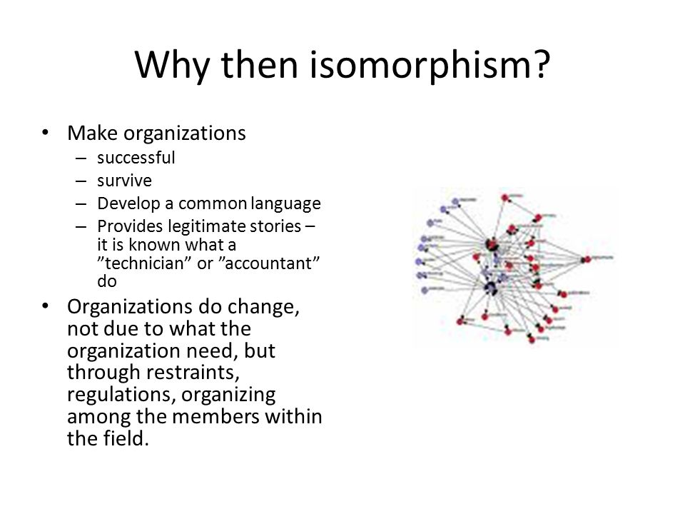 Why then isomorphism Make organizations