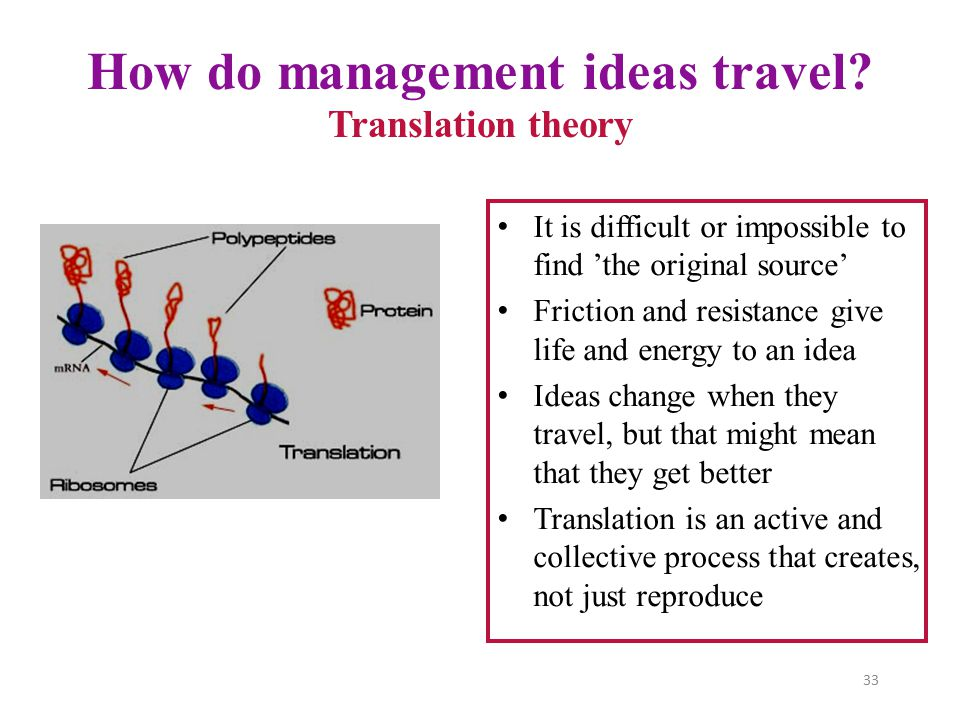 How do management ideas travel Translation theory