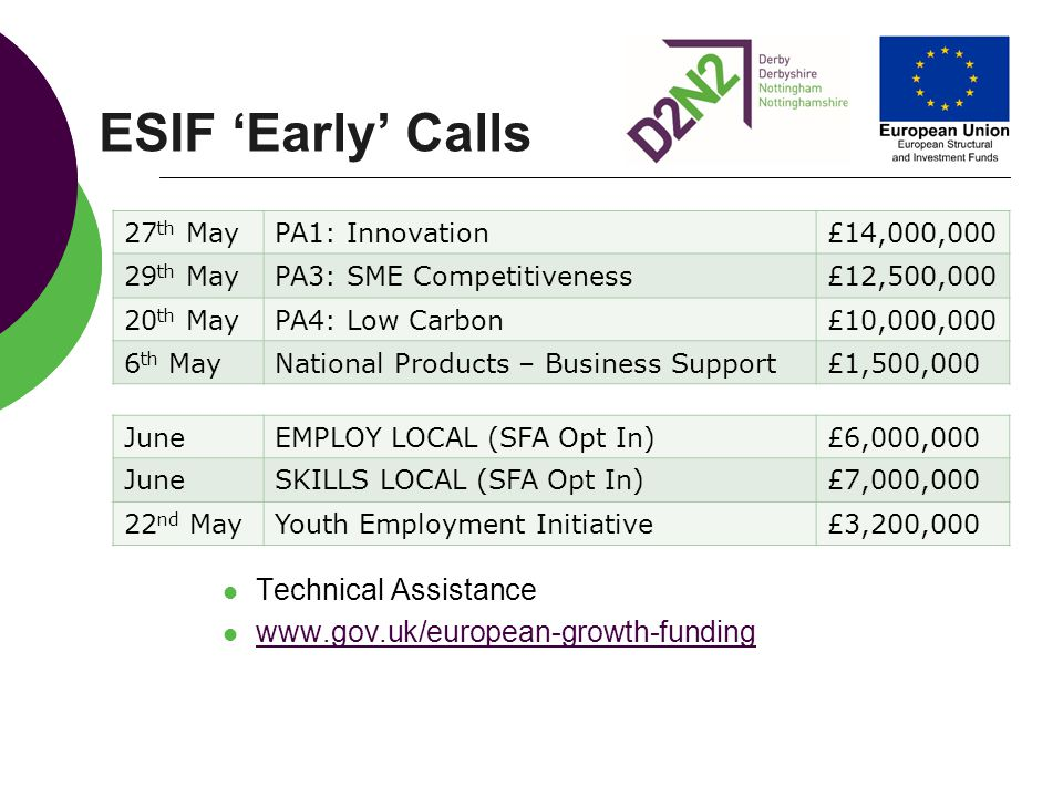 ESIF 'Early' Calls Technical Assistance