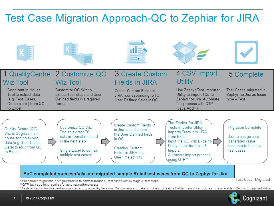Feb 2015 QCWiz Capability QE&A Automation COE  - ppt video