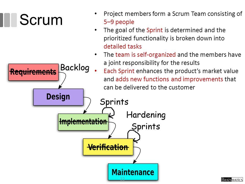 Software Engineering: 3  Methodology - ppt video online download