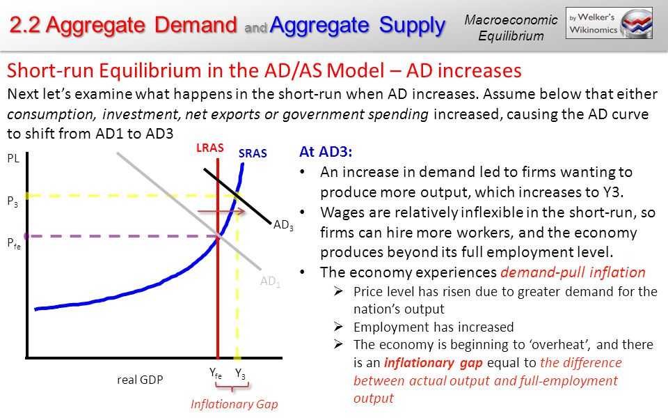 22 Aggregate Demand And Supply Ppt Download. 33 Macroeconomic Equilibrium 22 Aggregate Demand. Worksheet. Worksheet On Aggregate Demand At Mspartners.co