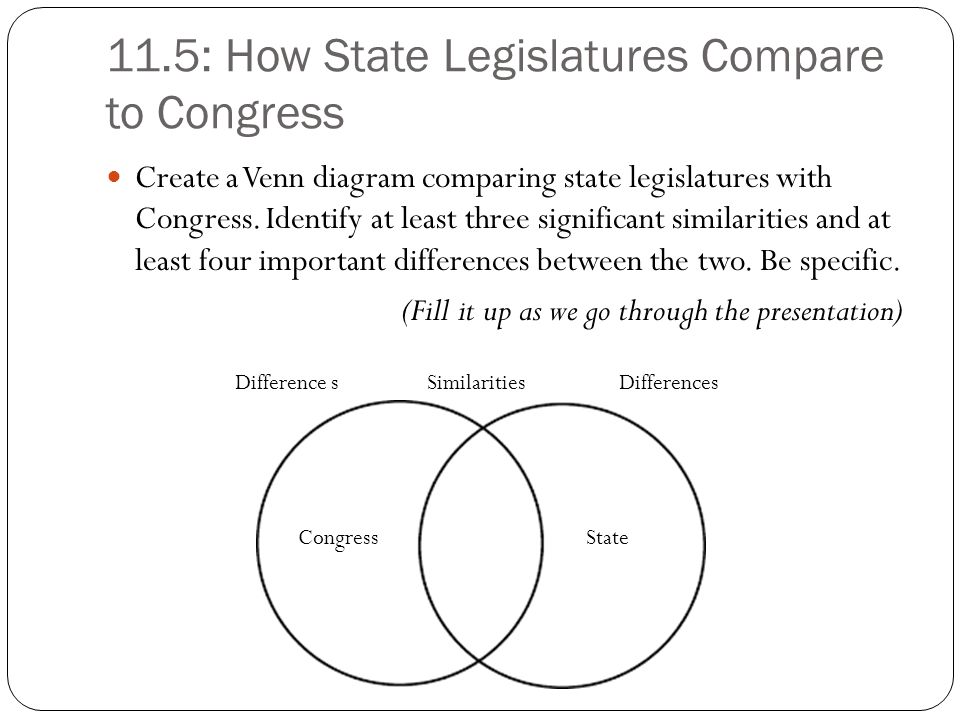 Chapter 11 lawmakers and legislatures ppt video online download 115 how state legislatures compare to congress ccuart Choice Image