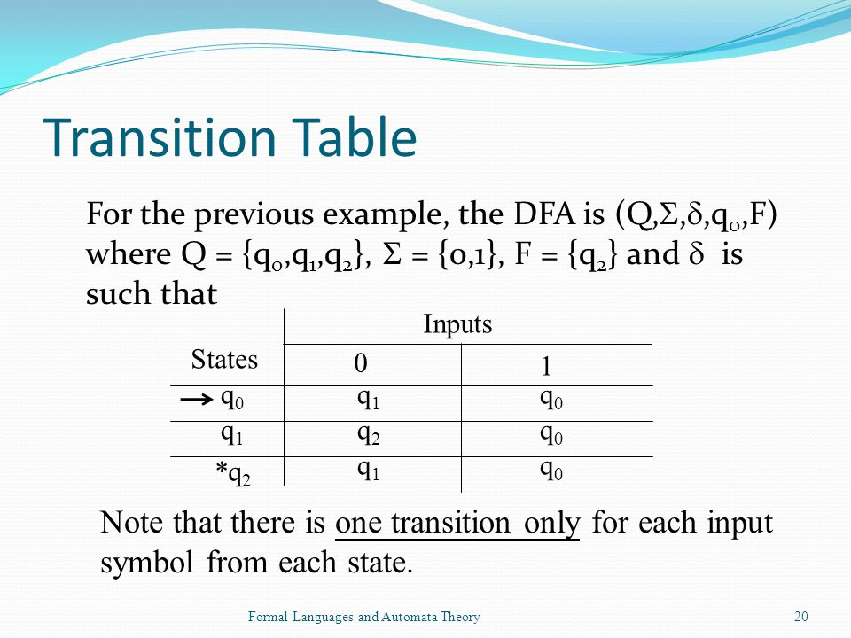 Transition Table For the previous example, the DFA is (Q,,,q0,F) where Q = {q0,q1,q2},  = {0,1}, F = {q2} and  is such that.