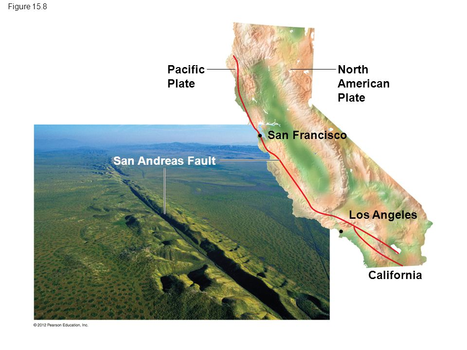 Pacific Plate North American Plate San Francisco