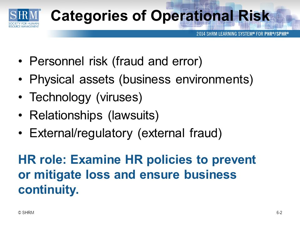Module 6: Risk Management 8% PHR 7% SPHR - ppt video online