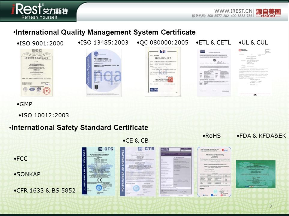 International Quality Management System Certificate