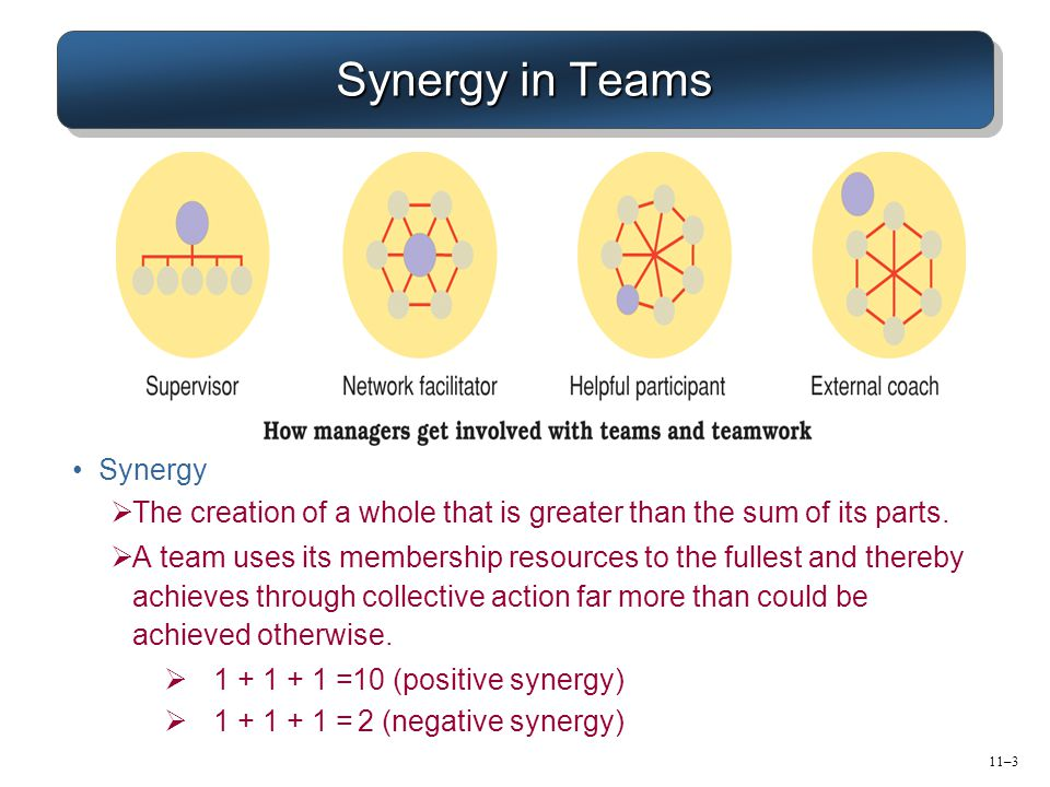 2000+ team synergy powerpoint templates w/ team synergy-themed.