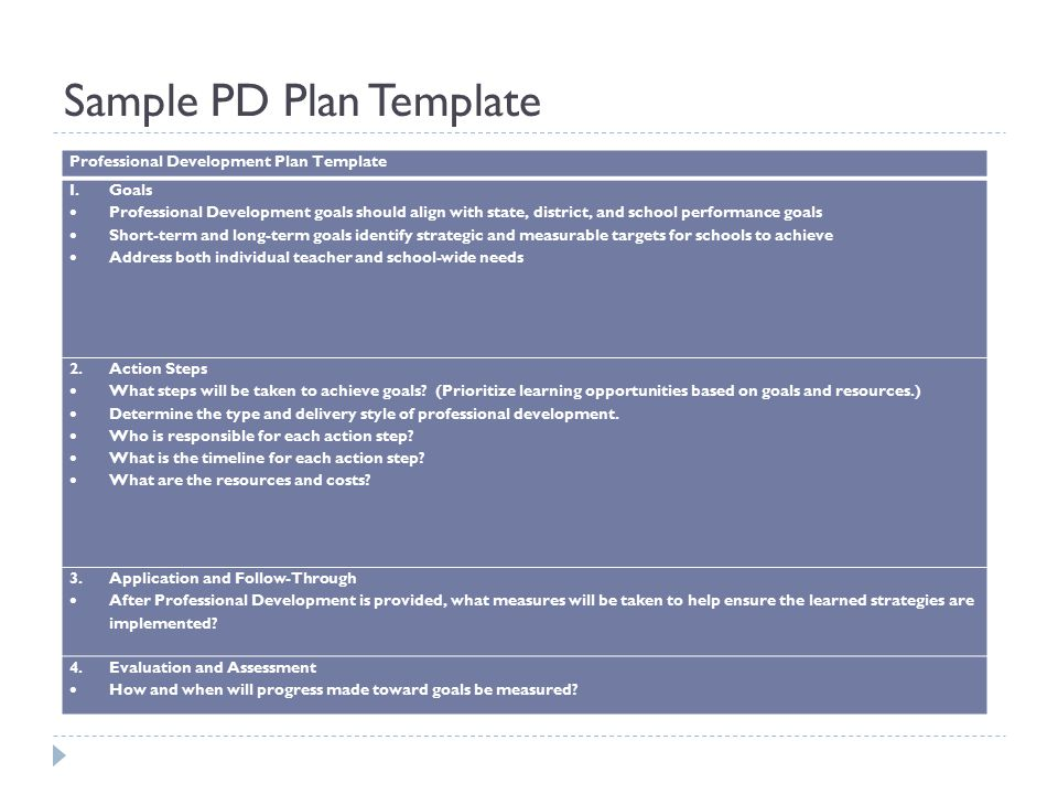 Technical assistance for schoolwide planning ppt download sample pd plan template maxwellsz