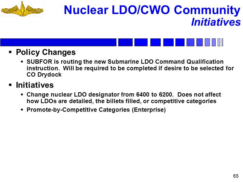 ldo cwo community agenda ppt download rh slideplayer com Study Guide Exam Outlines Cicerone Exam Study Guide