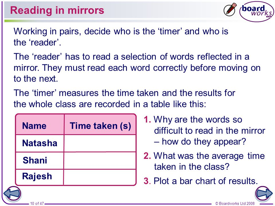 Reading in mirrors Working in pairs, decide who is the 'timer' and who is the 'reader'.