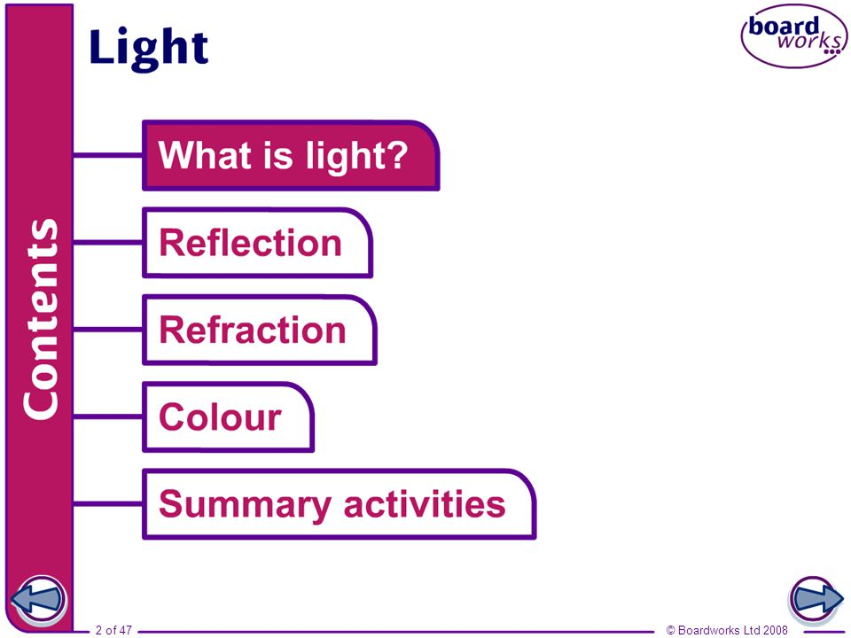What is light